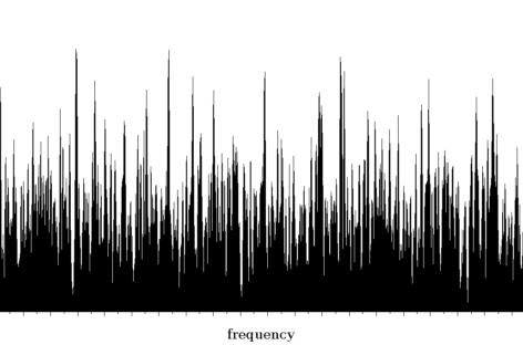 Zgomotul alb poate îmbunătății implanturile cohelare deoarece amplifică percepția sunetelor